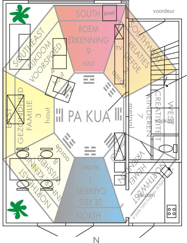 gunstige gebieden van een huis en het gebruik van de pa kua 100 feng shui. Black Bedroom Furniture Sets. Home Design Ideas